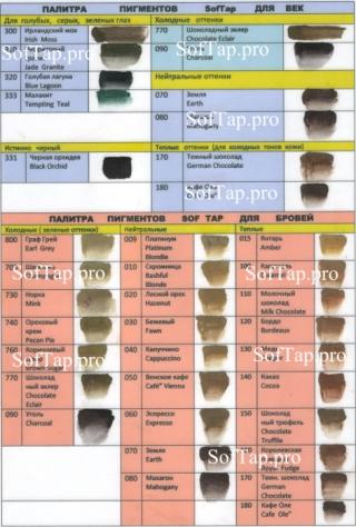 пигмент для губ softap 185 (валентина)
