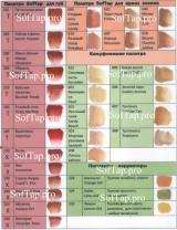 пигмент для губ softap 190 (абрикос)